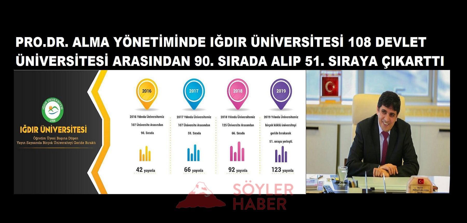 PROF. DR. ALMA, IĞDIR ÜNİVERSİTESİNİ 51. SIRAYA ÇIKARTTI